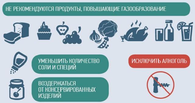 Бесшлаковая диета перед колоноскопией меню на 2 дня