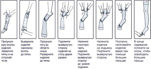 Как одеть колготы от варикоза