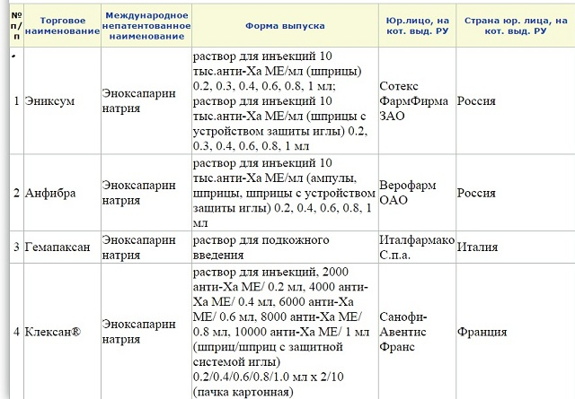 Препараты на основе эноксапарин натрия