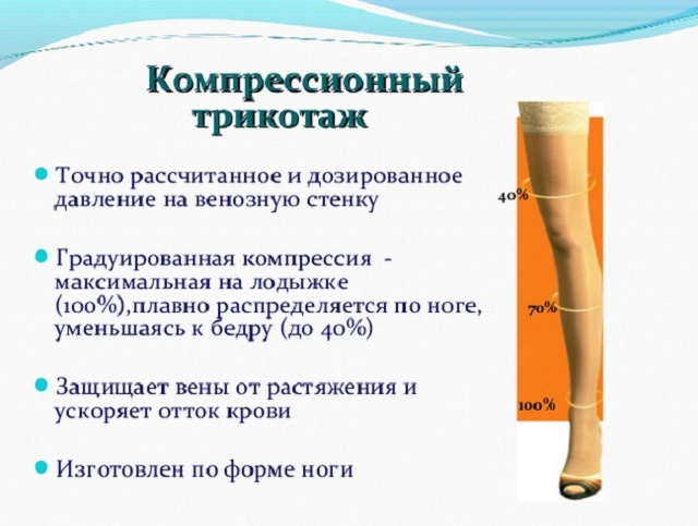 Как работает компрессионное белье