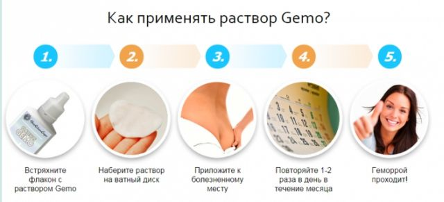 Как применять раствор гемо про