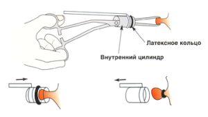 установка латексных колец