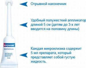 Использование Микролакс