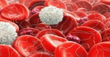 свертываемость крови