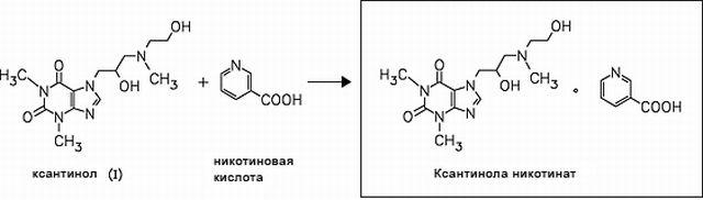 Формула ксантинола никотинат